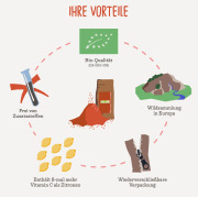 Bio-Hagebuttenpulver aus EU-Wildsammlung 1000g